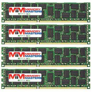 Memorymasters Gigabyte GS Gamme de serveurs Gs-r12p4g Gs-r12p8g Gs-r12t102-rh Gs-r12t4h2-rh Gs-r22pdp Gs-r22pe1Gs-r22t61-rh Gs-r22t81-rh mémoire serveur. 128GB KIT (4 x 32GB) (1600MHz) Dual Rank