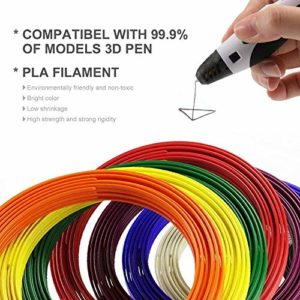 XuBaoFu, 2019 Filament PLA 10M / Couleur for 3D Pen Recharge 1.75mm Matériel de Dessin 3D 10 mètres/Pack (Color : 10M Luminous Red)