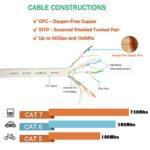 10m Câble Ethernet CAT7 Câble Réseau RJ45 10Gbps 750MHz STP Blindage Compatible Cat5/Cat5e/Cat6/Cat6a pour Routeur,Switch,TV Box,PC – 10 Mètres Blanc – avec des Cordon Clips